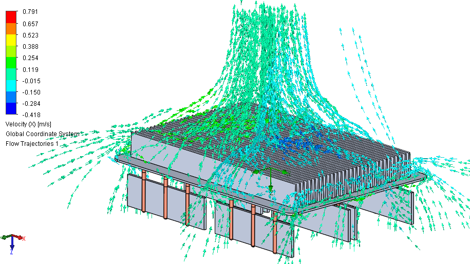 Thermo Cool | Airflow heat pipe simulation